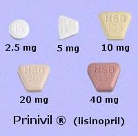 prinivil dosage